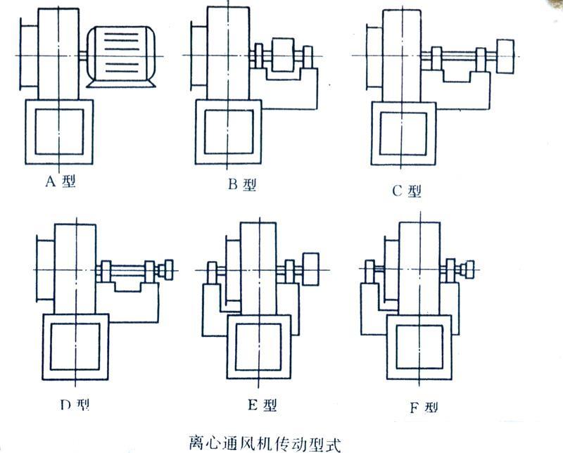 梦之cheng平台风机传动方式