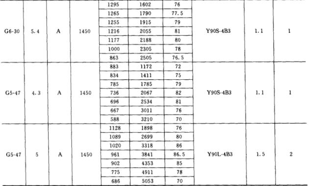 G6-30参shu2