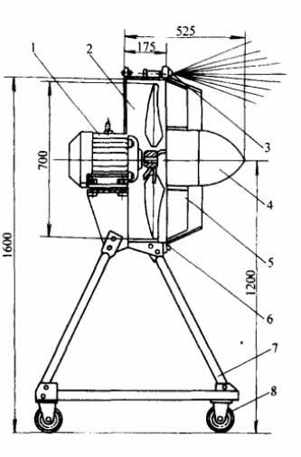 LF30型轴流88娱乐外形图